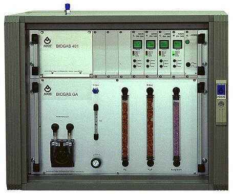Biogas-401